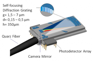 schema-spegg-spectrometer