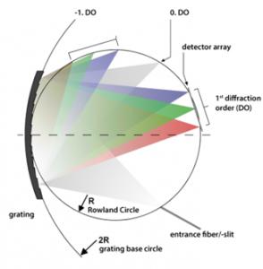 schematischer-aufbau-strahlfuehrung